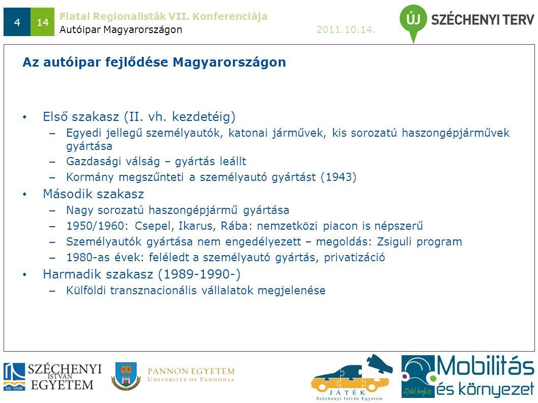 Fiatal Regionalisták VII. Konferenciája 2011.10.14. 414 Első szakasz (II. vh. kezdetéig) – Egyedi jellegű személyautók, katonai járművek, kis sorozatú