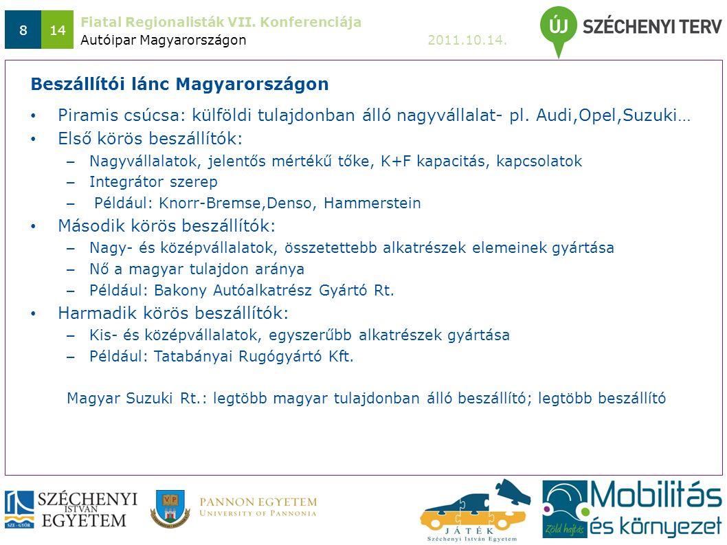 Fiatal Regionalisták VII. Konferenciája 2011.10.14. 814 Piramis csúcsa: külföldi tulajdonban álló nagyvállalat- pl. Audi,Opel,Suzuki… Első körös beszá