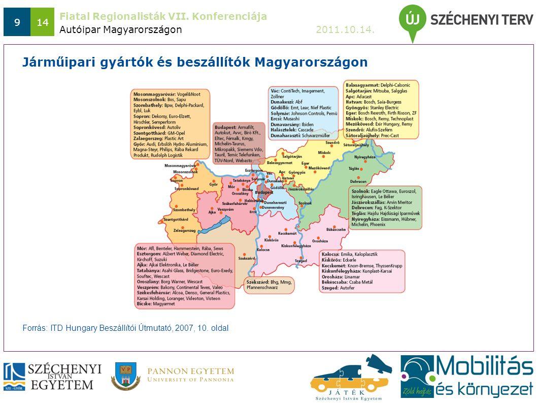 Fiatal Regionalisták VII. Konferenciája 2011.10.14. 914 Forrás: ITD Hungary Beszállítói Útmutató, 2007, 10. oldal Autóipar Magyarországon Járműipari g