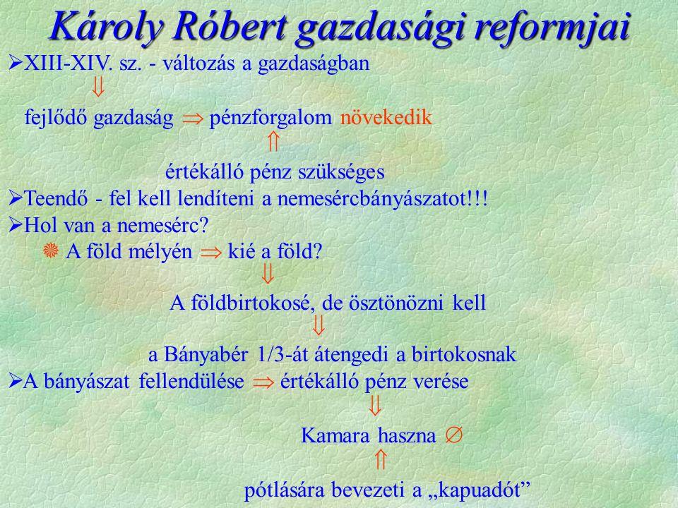 Károly Róbert gazdasági reformjai  XIII-XIV.sz.