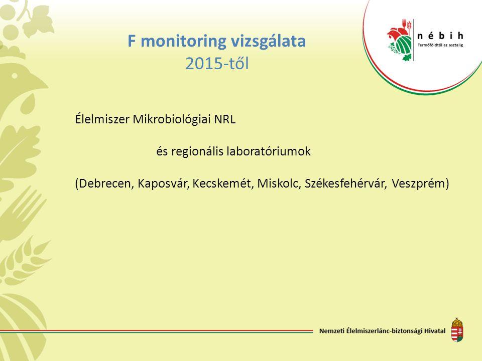 F monitoring vizsgálata 2015-től Élelmiszer Mikrobiológiai NRL és regionális laboratóriumok (Debrecen, Kaposvár, Kecskemét, Miskolc, Székesfehérvár, Veszprém)