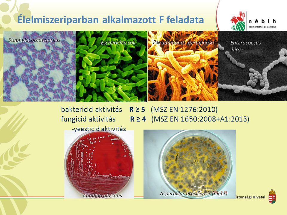 Élelmiszeriparban alkalmazott F feladata Staphylococcus aureus Candida albicans Escherichia coli Enterococcus hirae hirae Pseudomonas aeruginosa baktericid aktivitás R ≥ 5 (MSZ EN 1276:2010) fungicid aktivitás R ≥ 4 (MSZ EN 1650:2008+A1:2013) -yeasticid aktivitás Aspergillus brasiliensis (niger)