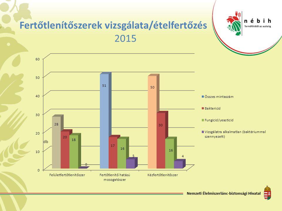 Fertőtlenítőszerek vizsgálata/ételfertőzés 2015