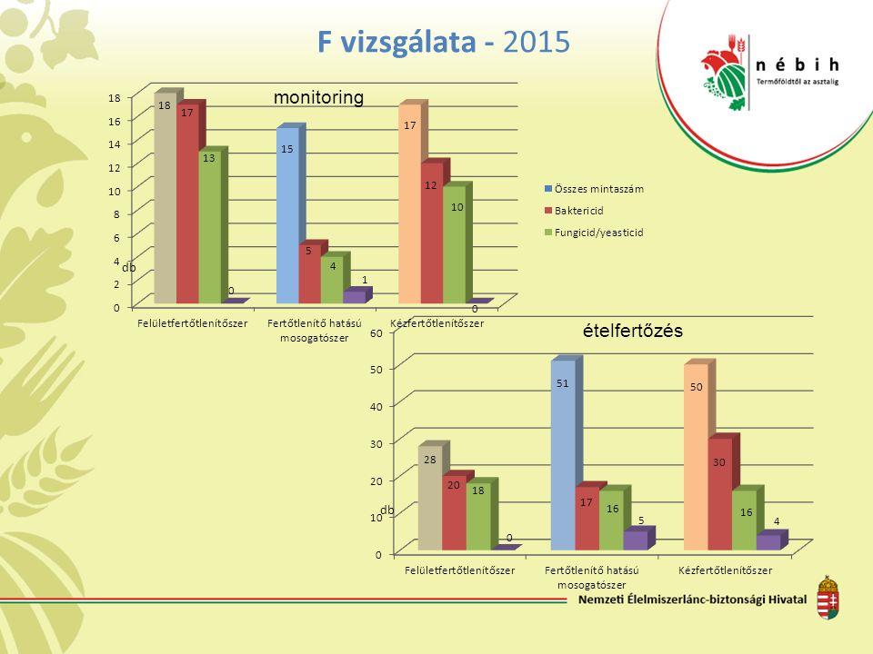 F vizsgálata - 2015 ételfertőzés monitoring