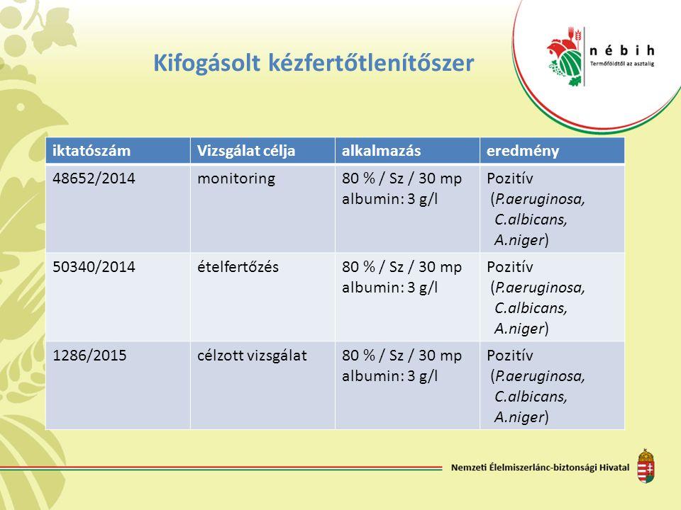 Kifogásolt kézfertőtlenítőszer iktatószámVizsgálat céljaalkalmazáseredmény 48652/2014monitoring80 % / Sz / 30 mp albumin: 3 g/l Pozitív (P.aeruginosa, C.albicans, A.niger) 50340/2014ételfertőzés80 % / Sz / 30 mp albumin: 3 g/l Pozitív (P.aeruginosa, C.albicans, A.niger) 1286/2015célzott vizsgálat80 % / Sz / 30 mp albumin: 3 g/l Pozitív (P.aeruginosa, C.albicans, A.niger)