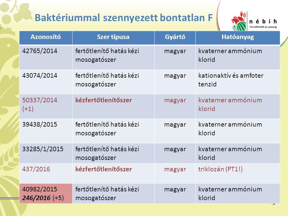 Baktériummal szennyezett bontatlan F AzonosítóSzer típusaGyártóHatóanyag 42765/2014fertőtlenítő hatás kézi mosogatószer magyarkvaterner ammónium klori