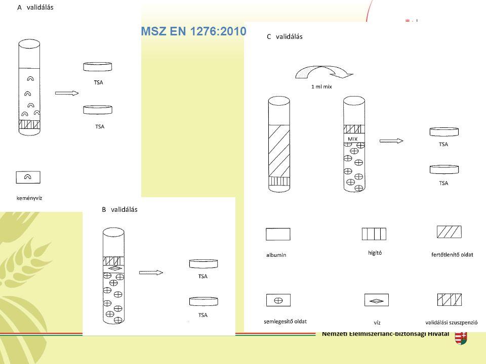 MSZ EN 1276:2010