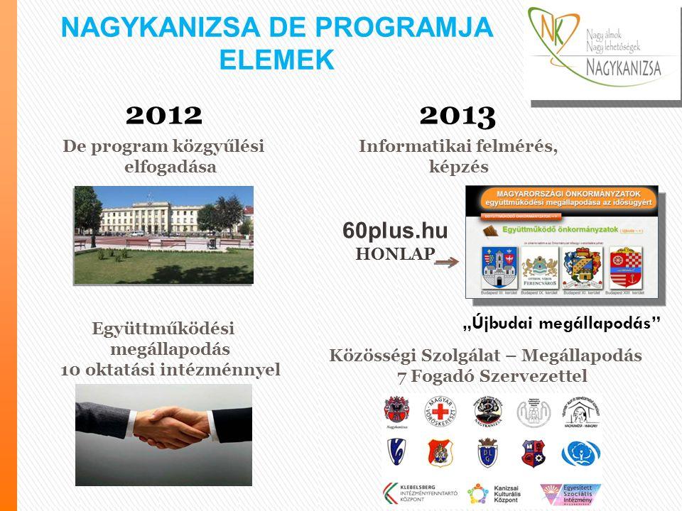 """De program közgyűlési elfogadása Együttműködési megállapodás 10 oktatási intézménnyel 60plus.hu HONLAP Informatikai felmérés, képzés Közösségi Szolgálat – Megállapodás 7 Fogadó Szervezettel """"Újbudai megállapodás NAGYKANIZSA DE PROGRAMJA ELEMEK"""