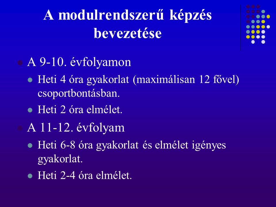 A modulrendszerű képzés bevezetése A 9-10. évfolyamon Heti 4 óra gyakorlat (maximálisan 12 fővel) csoportbontásban. Heti 2 óra elmélet. A 11-12. évfol