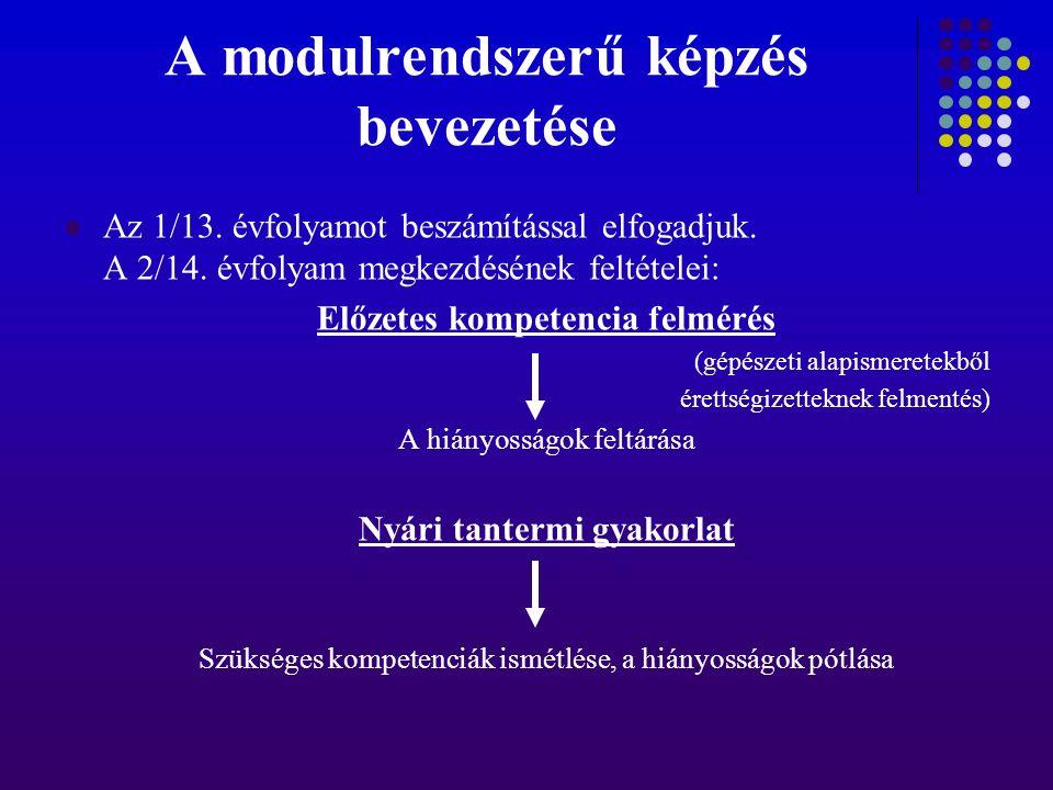A modulrendszerű képzés bevezetése Az 1/13. évfolyamot beszámítással elfogadjuk. A 2/14. évfolyam megkezdésének feltételei: Előzetes kompetencia felmé
