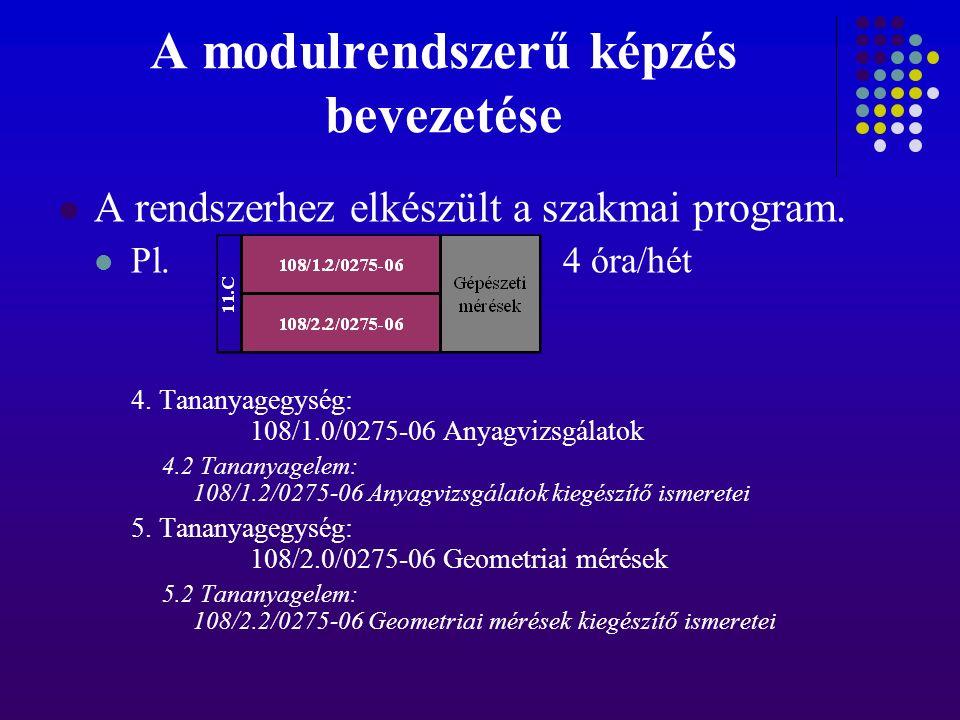 A modulrendszerű képzés bevezetése A rendszerhez elkészült a szakmai program. Pl. 4 óra/hét 4. Tananyagegység: 108/1.0/0275-06 Anyagvizsgálatok 4.2 Ta