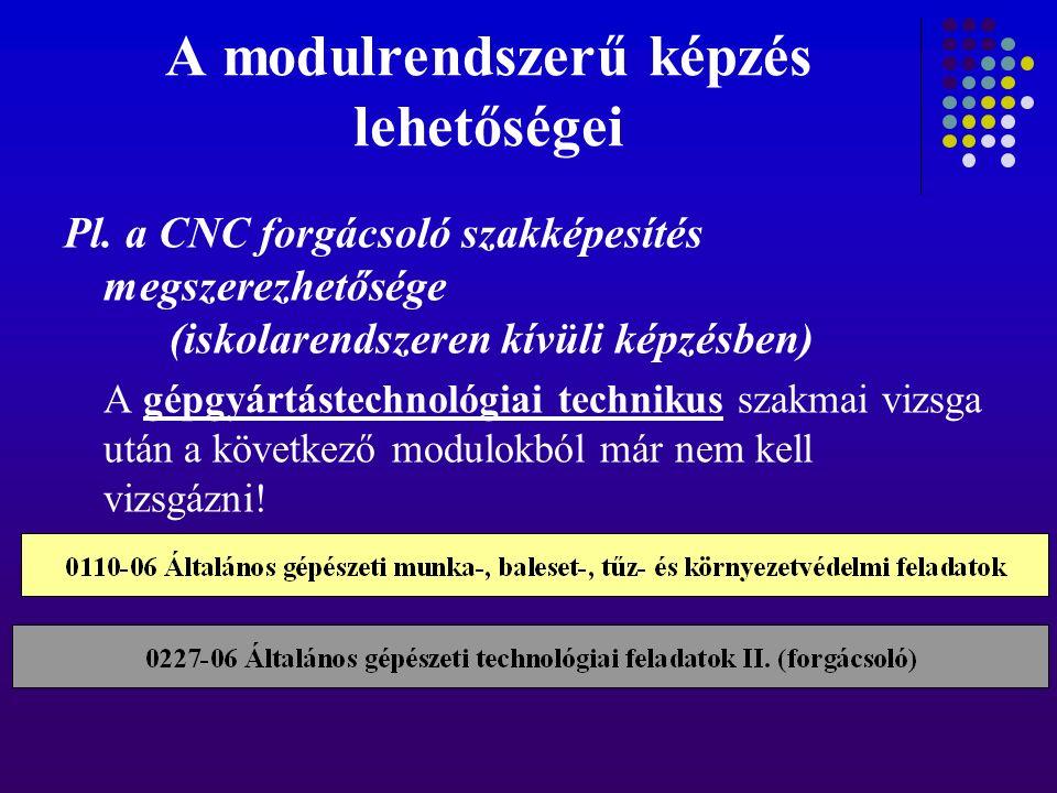 A modulrendszerű képzés lehetőségei Pl. a CNC forgácsoló szakképesítés megszerezhetősége (iskolarendszeren kívüli képzésben) A gépgyártástechnológiai