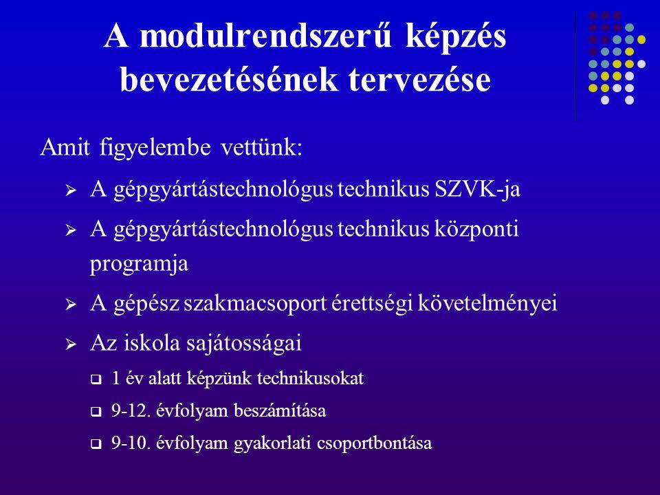 A modulrendszerű képzés bevezetésének tervezése Amit figyelembe vettünk:  A gépgyártástechnológus technikus SZVK-ja  A gépgyártástechnológus technikus központi programja  A gépész szakmacsoport érettségi követelményei  Az iskola sajátosságai  1 év alatt képzünk technikusokat  9-12.