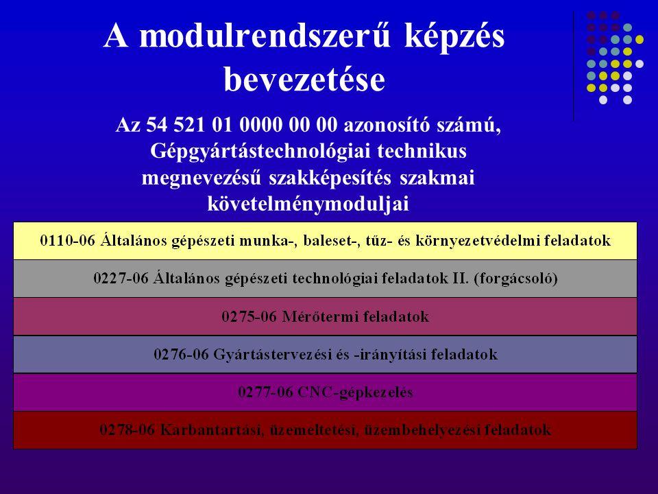A modulrendszerű képzés bevezetése Az 54 521 01 0000 00 00 azonosító számú, Gépgyártástechnológiai technikus megnevezésű szakképesítés szakmai követelménymoduljai
