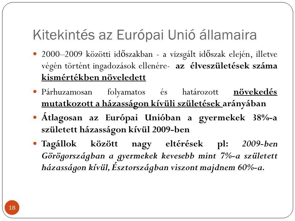 Kitekintés az Európai Unió államaira 18 2000–2009 közötti id ő szakban - a vizsgált id ő szak elején, illetve végén történt ingadozások ellenére- az élveszületések száma kismértékben növeledett Párhuzamosan folyamatos és határozott növekedés mutatkozott a házasságon kívüli születések arányában Átlagosan az Európai Unióban a gyermekek 38%-a született házasságon kívül 2009-ben Tagállok között nagy eltérések pl: 2009-ben Görögországban a gyermekek kevesebb mint 7%-a született házasságon kívül, Észtországban viszont majdnem 60%-a.