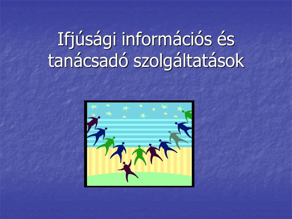 Ifjúsági információ-szolgáltatási területek: helyi és megyei önkormányzatok (legalább; alapadatok, helyi önkormányzati képviselők névjegyzéke) helyi és megyei önkormányzatok (legalább; alapadatok, helyi önkormányzati képviselők névjegyzéke) helyi, regionális és országos olcsó szálláslehetőségek (legalább; kulcsosház, turistaház, kollégium, ifjúsági szálláshely kategóriákban alapadatok, nyitva tartás) helyi, regionális és országos olcsó szálláslehetőségek (legalább; kulcsosház, turistaház, kollégium, ifjúsági szálláshely kategóriákban alapadatok, nyitva tartás) országos utazási és szállás kedvezmények (legalább; MÁV és VOLÁN hivatalos kedvezmények, diákigazolvánnyal igénybe vehető kedvezmények) országos utazási és szállás kedvezmények (legalább; MÁV és VOLÁN hivatalos kedvezmények, diákigazolvánnyal igénybe vehető kedvezmények) helyi és regionális munkalehetőségek (legalább; a helyi és regionális médiában megjelenő hirdetések) helyi és regionális munkalehetőségek (legalább; a helyi és regionális médiában megjelenő hirdetések) munkanélküli ellátás (legalább; a munkanélküli ellátások típusai, igénybevételük módja) munkanélküli ellátás (legalább; a munkanélküli ellátások típusai, igénybevételük módja) helyi albérletek (legalább; a helyi médiában megjelenő hirdetések) helyi albérletek (legalább; a helyi médiában megjelenő hirdetések) helyi, regionális és országos pályázatok (legalább; a pályázat kiírása) helyi, regionális és országos pályázatok (legalább; a pályázat kiírása) helyi és regionális segítő-és krízisellátó helyek (legalább; átmeneti elhelyezést nyújtó intézmények, drogambulanciák, telefonos segítőhelyek kategóriákban alapadatok, nyitva tartás) helyi és regionális segítő-és krízisellátó helyek (legalább; átmeneti elhelyezést nyújtó intézmények, drogambulanciák, telefonos segítőhelyek kategóriákban alapadatok, nyitva tartás) ifjúsági információs és tanácsadó szolgáltató helyek (legalább: az ERyICA tagszervezetei, Eurodesk Irodák) ifjúsági információs és tanácsad