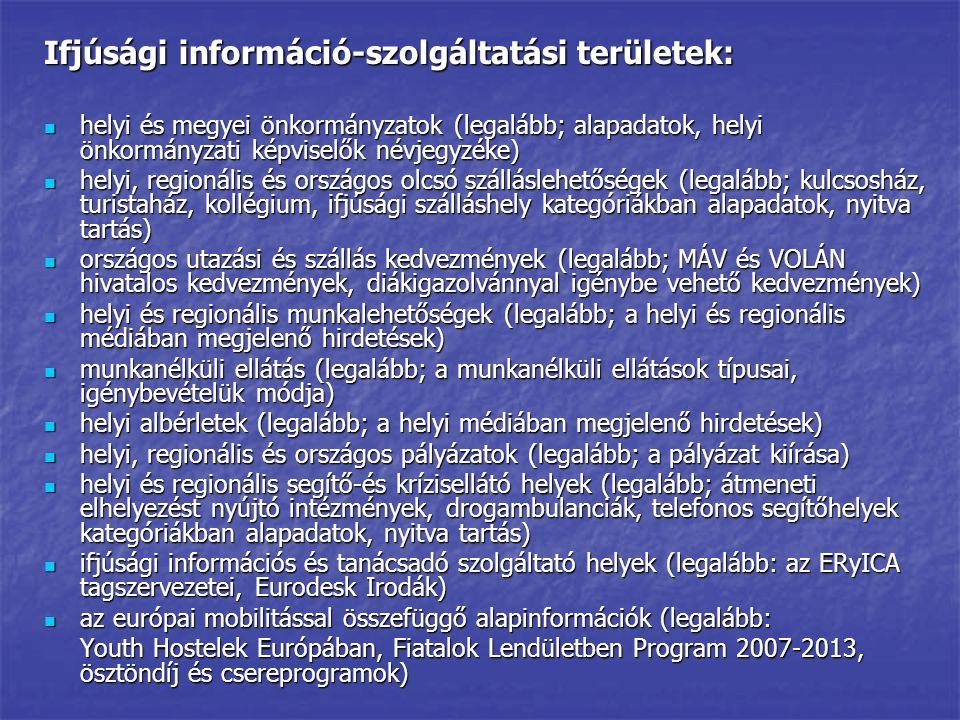 Ifjúsági információ-szolgáltatási területek: helyi és megyei önkormányzatok (legalább; alapadatok, helyi önkormányzati képviselők névjegyzéke) helyi é