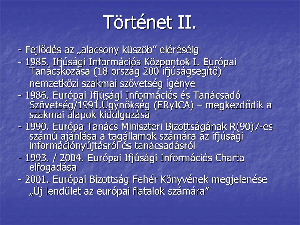 - 1985. Ifjúsági Információs Központok I. Európai Tanácskozása (18 ország 200 ifjúságsegítő) nemzetközi szakmai szövetség igénye - 1986. Európai Ifjús