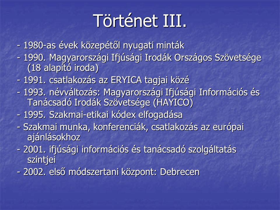 Történet III. - 1980-as évek közepétől nyugati minták - 1990. Magyarországi Ifjúsági Irodák Országos Szövetsége (18 alapító iroda) - 1991. csatlakozás