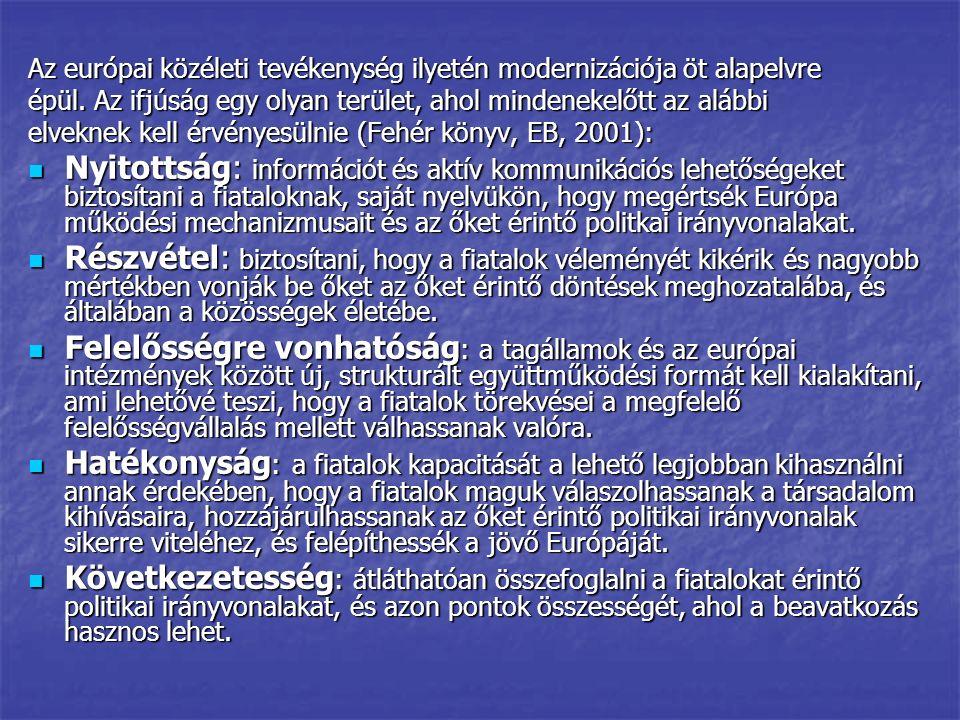 Az európai közéleti tevékenység ilyetén modernizációja öt alapelvre épül. Az ifjúság egy olyan terület, ahol mindenekelőtt az alábbi elveknek kell érv