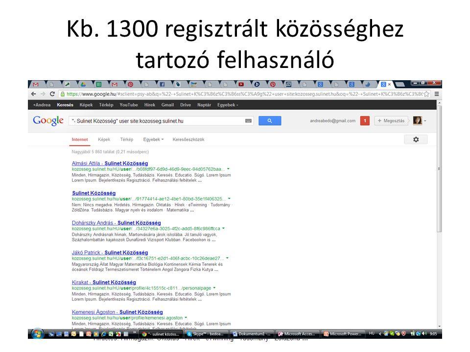 Kb. 1300 regisztrált közösséghez tartozó felhasználó