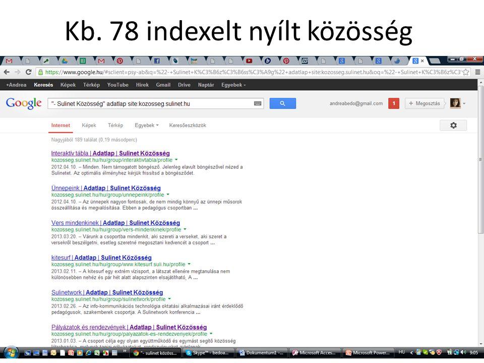 Kb. 78 indexelt nyílt közösség
