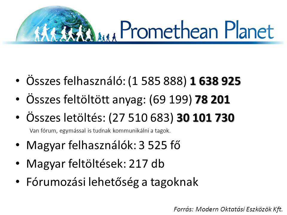 1 638 925 Összes felhasználó: (1 585 888) 1 638 925 78 201 Összes feltöltött anyag: (69 199) 78 201 30 101 730 Összes letöltés: (27 510 683) 30 101 730 Van fórum, egymással is tudnak kommunikálni a tagok.