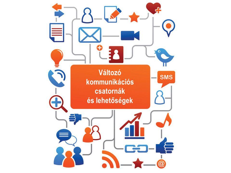 Változó kommunikációs csatornák és lehetőségek