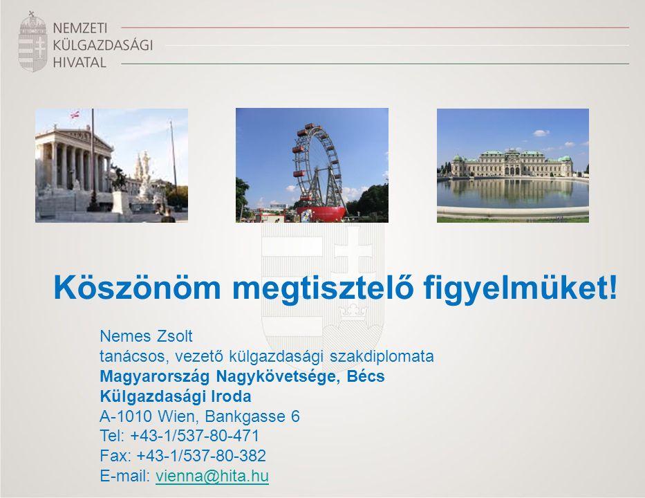 Köszönöm megtisztelő figyelmüket! Nemes Zsolt tanácsos, vezető külgazdasági szakdiplomata Magyarország Nagykövetsége, Bécs Külgazdasági Iroda A-1010 W