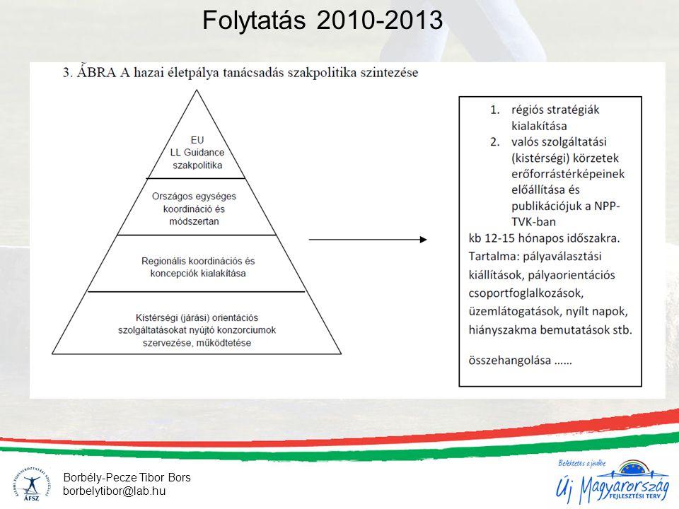 16 Borbély-Pecze Tibor Bors borbelytibor@lab.hu Folytatás 2010-2013
