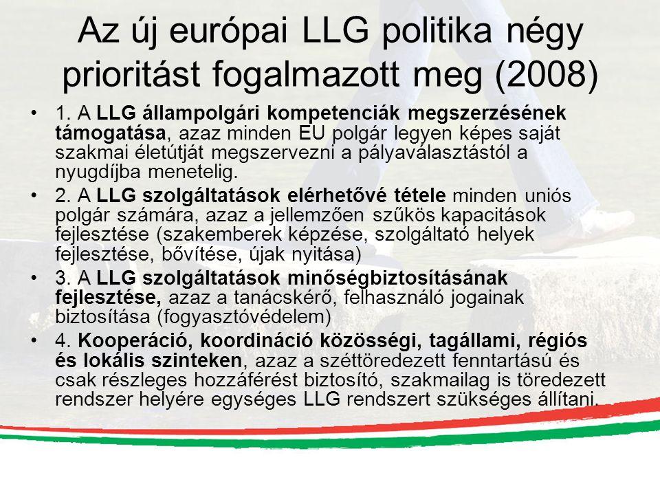 Az új európai LLG politika négy prioritást fogalmazott meg (2008) 1. A LLG állampolgári kompetenciák megszerzésének támogatása, azaz minden EU polgár