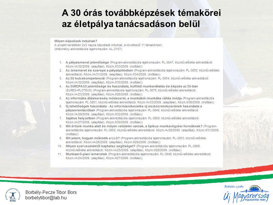 A 30 órás továbbképzések témakörei az életpálya tanácsadáson belül Borbély-Pecze Tibor Bors borbelytibor@lab.hu