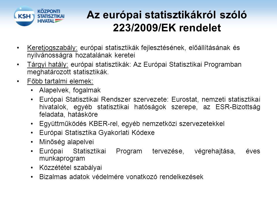 Az európai statisztikákról szóló 223/2009/EK rendelet Keretjogszabály: európai statisztikák fejlesztésének, előállításának és nyilvánosságra hozatalának keretei Tárgyi hatály: európai statisztikák: Az Európai Statisztikai Programban meghatározott statisztikák.