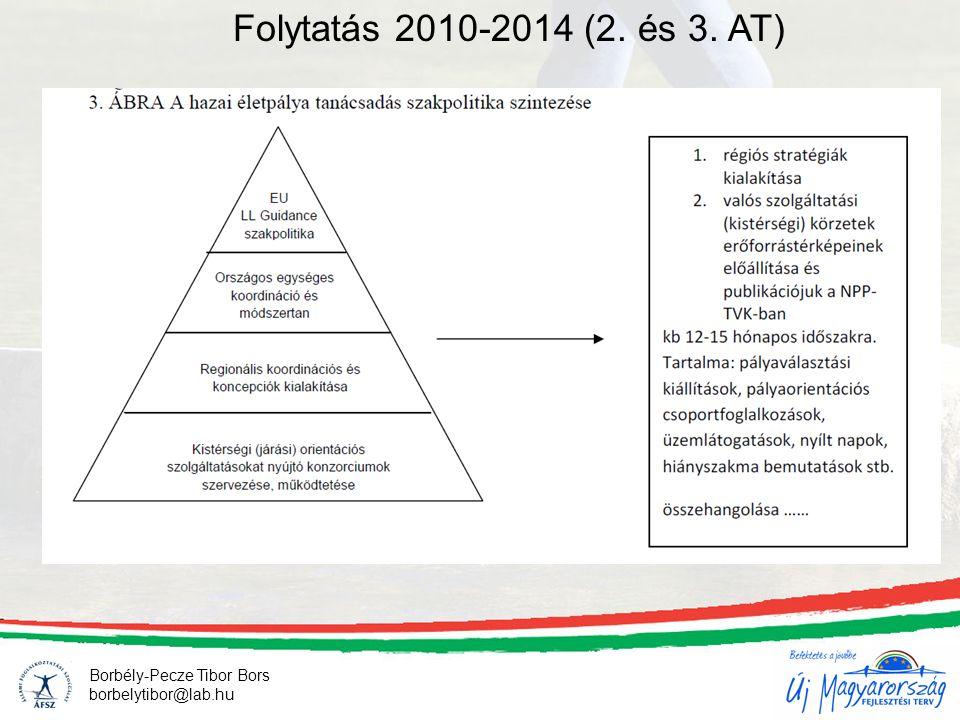 17 Borbély-Pecze Tibor Bors borbelytibor@lab.hu Folytatás 2010-2014 (2. és 3. AT)