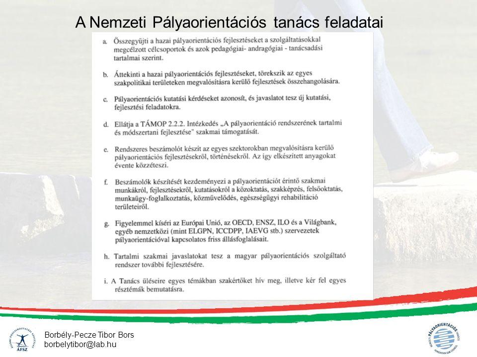 Borbély-Pecze Tibor Bors borbelytibor@lab.hu A Nemzeti Pályaorientációs tanács feladatai