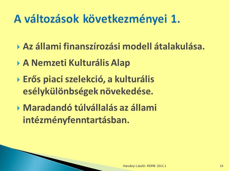  Az állami finanszírozási modell átalakulása.