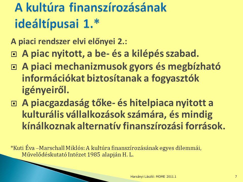 Harsányi László: MOME 2011.118