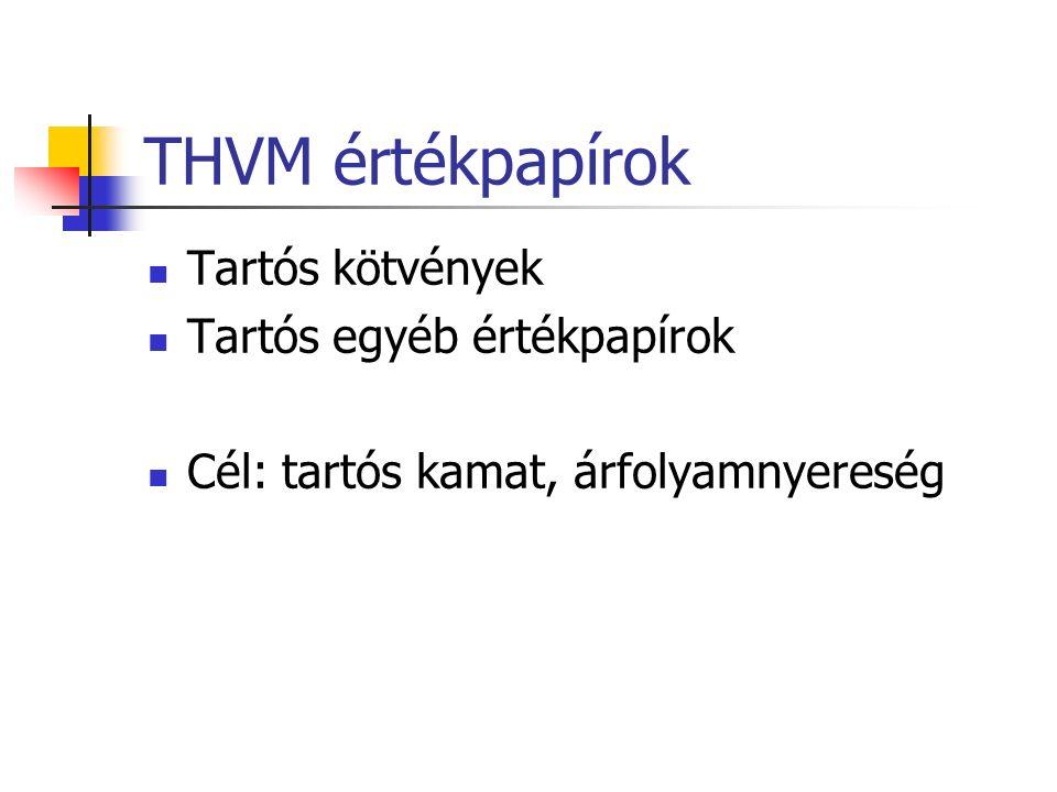 THVM értékpapírok Tartós kötvények Tartós egyéb értékpapírok Cél: tartós kamat, árfolyamnyereség