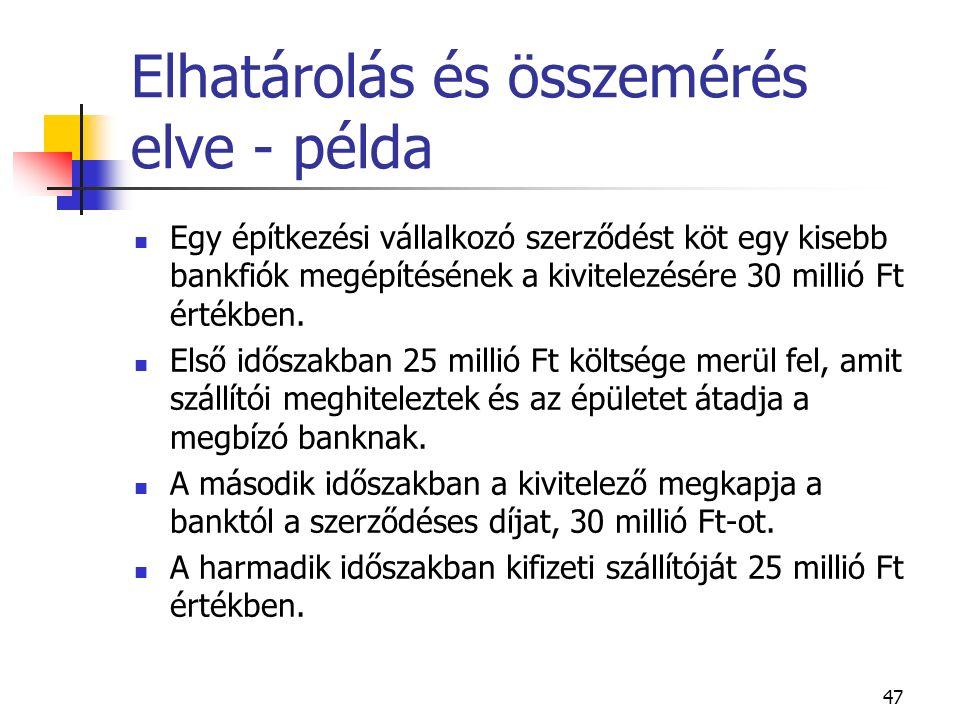 47 Elhatárolás és összemérés elve - példa Egy építkezési vállalkozó szerződést köt egy kisebb bankfiók megépítésének a kivitelezésére 30 millió Ft ért