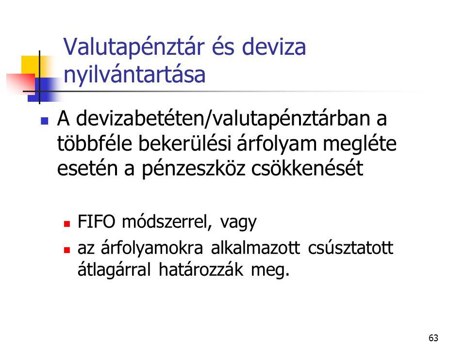 63 Valutapénztár és deviza nyilvántartása A devizabetéten/valutapénztárban a többféle bekerülési árfolyam megléte esetén a pénzeszköz csökkenését FIFO