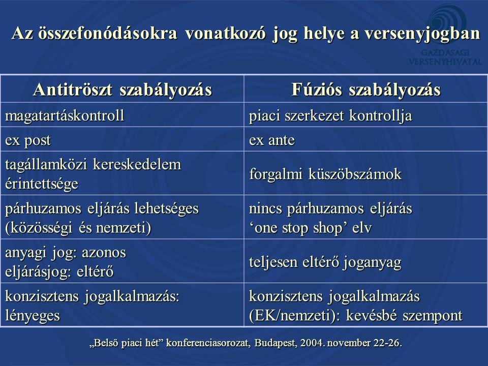 """""""Belső piaci hét konferenciasorozat, Budapest, 2004. november 22-26. Köszönöm a figyelmüket!"""