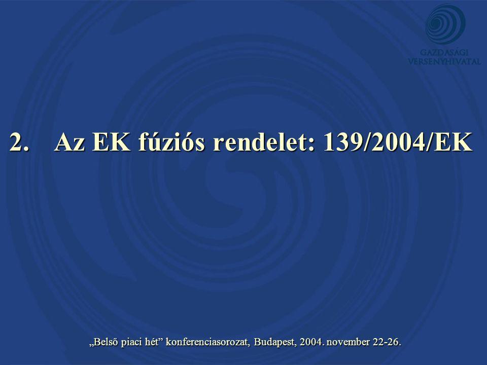 """""""Belső piaci hét konferenciasorozat, Budapest, 2004."""