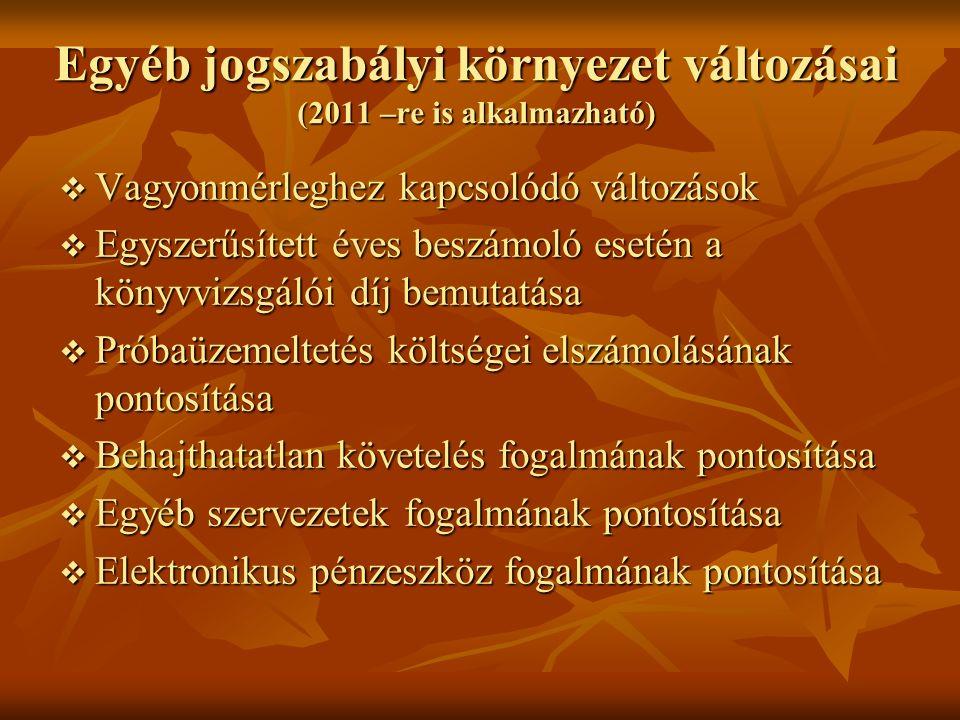 Külföldi székhelyű vállalkozások magyarországi fióktelepeiről szóló 1997.