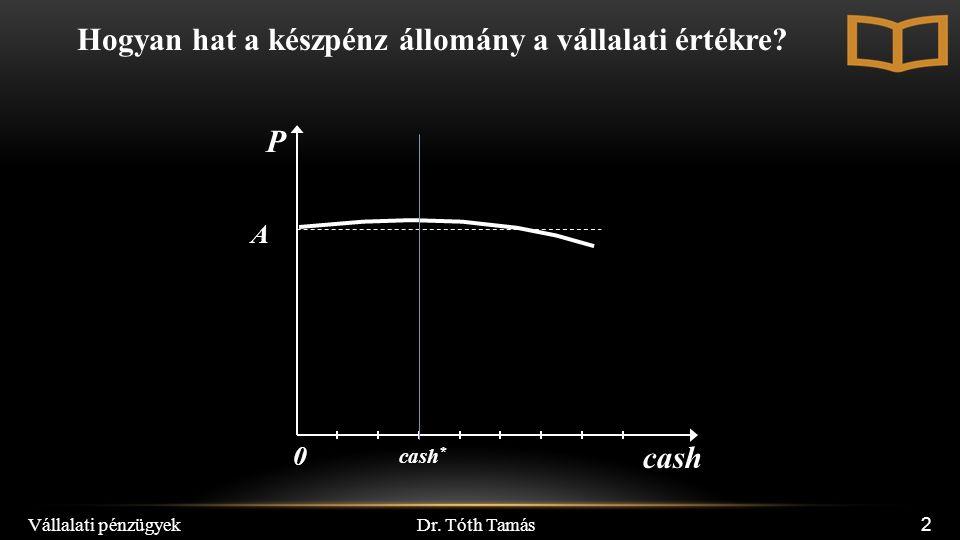 Dr. Tóth Tamás Vállalati pénzügyek 2 Hogyan hat a készpénz állomány a vállalati értékre.