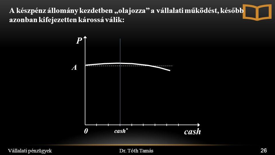"""Dr. Tóth Tamás Vállalati pénzügyek 26 A készpénz állomány kezdetben """"olajozza"""" a vállalati működést, később azonban kifejezetten károssá válik: cash 0"""