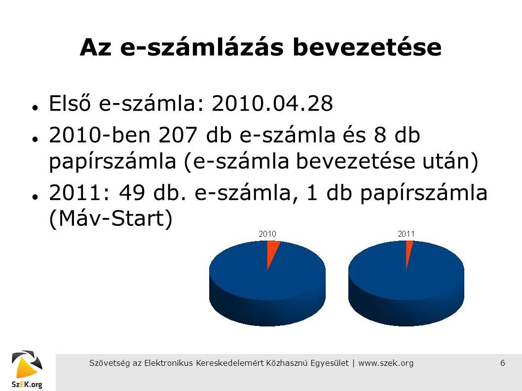Szövetség az Elektronikus Kereskedelemért Közhasznú Egyesület | www.szek.org6 Az e-számlázás bevezetése Első e-számla: 2010.04.28 2010-ben 207 db e-számla és 8 db papírszámla (e-számla bevezetése után) 2011: 49 db.