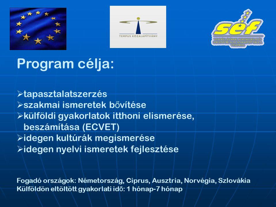 Program célja:  tapasztalatszerzés  szakmai ismeretek b ő vítése  külföldi gyakorlatok itthoni elismerése, beszámítása (ECVET)  idegen kultúrák megismerése  idegen nyelvi ismeretek fejlesztése Fogadó országok: Németország, Ciprus, Ausztria, Norvégia, Szlovákia Külföldön eltöltött gyakorlati id ő : 1 hónap-7 hónap