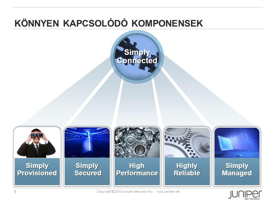 10 Copyright © 2010 Juniper Networks, Inc.