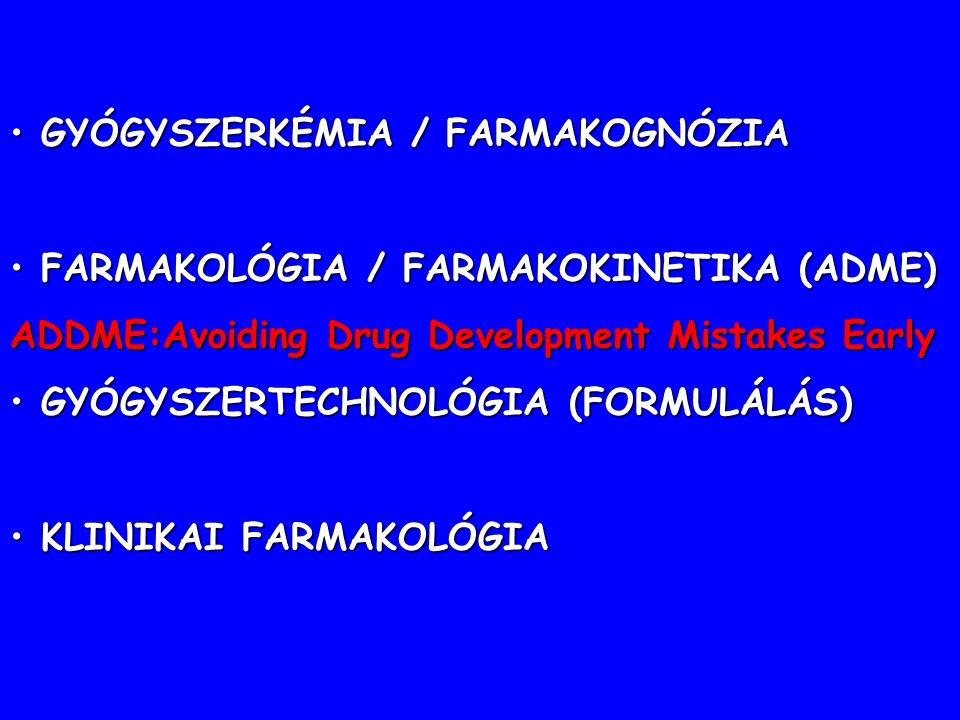GYÓGYSZERKÉMIA / FARMAKOGNÓZIA GYÓGYSZERKÉMIA / FARMAKOGNÓZIA FARMAKOLÓGIA / FARMAKOKINETIKA (ADME) FARMAKOLÓGIA / FARMAKOKINETIKA (ADME) ADDME:Avoiding Drug Development Mistakes Early GYÓGYSZERTECHNOLÓGIA (FORMULÁLÁS) GYÓGYSZERTECHNOLÓGIA (FORMULÁLÁS) KLINIKAI FARMAKOLÓGIA KLINIKAI FARMAKOLÓGIA