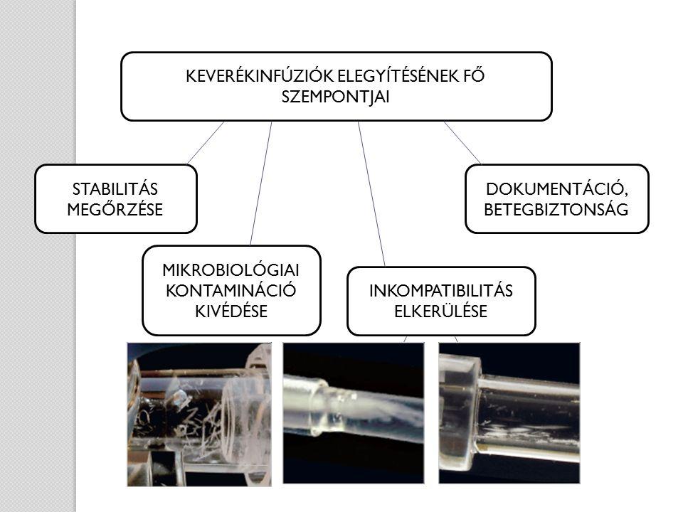 INKOMPATIBILITÁS ELKERÜLÉSE KémiaiFizikai MIKROBIOLÓGIAI KONTAMINÁCIÓ KIVÉDÉSE DOKUMENTÁCIÓ, BETEGBIZTONSÁG STABILITÁS MEGŐRZÉSE KEVERÉKINFÚZIÓK ELEGYÍTÉSÉNEK FŐ SZEMPONTJAI